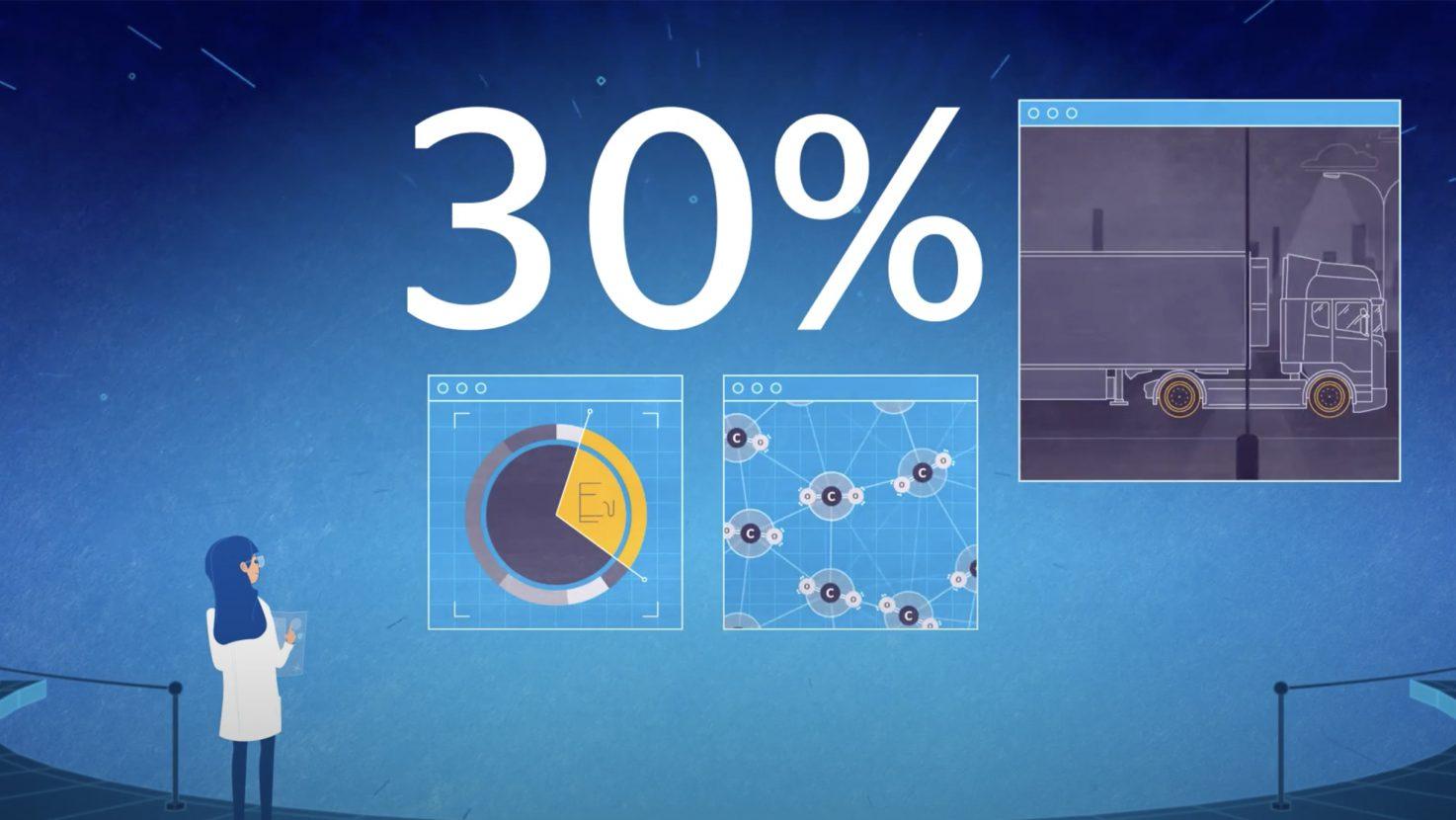 Film zeigt Einfluss des Rollwiderstands auf den CO2-Ausstoß!